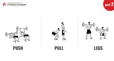 The Push Pull Legs Bible. Part 2